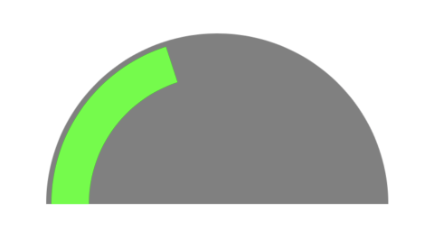 Half-Circle Progress Indicator on Swift. How to draw a half-circle with UIBezierPath